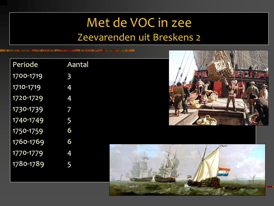 Met de VOC in zee Zeevarenden uit Breskens 2