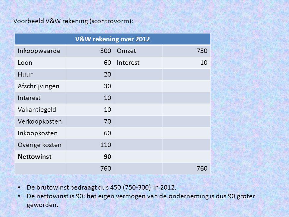 Voorbeeld V&W rekening (scontrovorm):