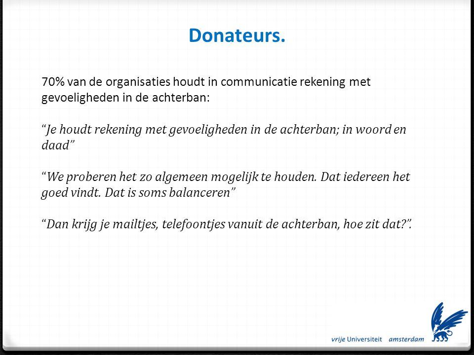 Donateurs. 70% van de organisaties houdt in communicatie rekening met gevoeligheden in de achterban: