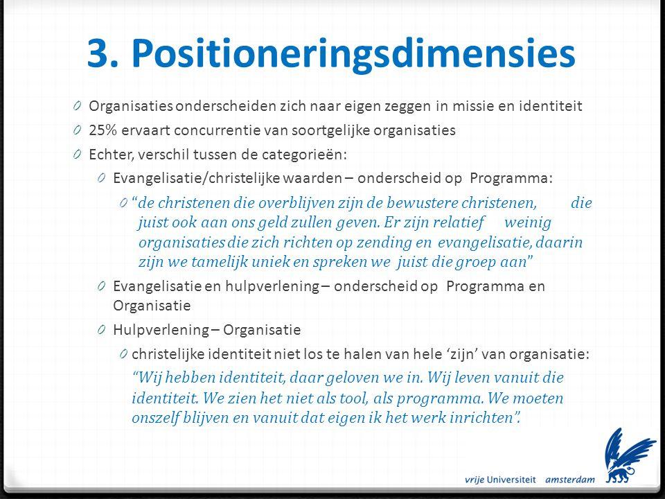3. Positioneringsdimensies