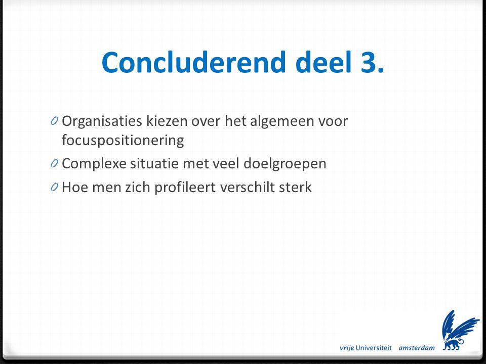 Concluderend deel 3. Organisaties kiezen over het algemeen voor focuspositionering. Complexe situatie met veel doelgroepen.