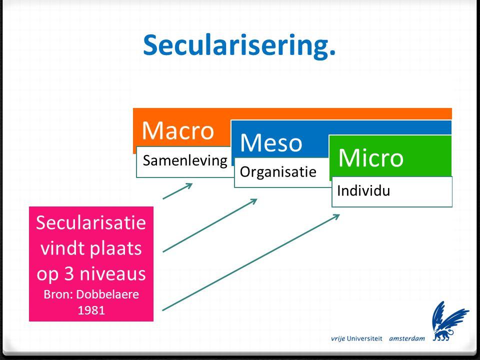 Secularisatie vindt plaats op 3 niveaus