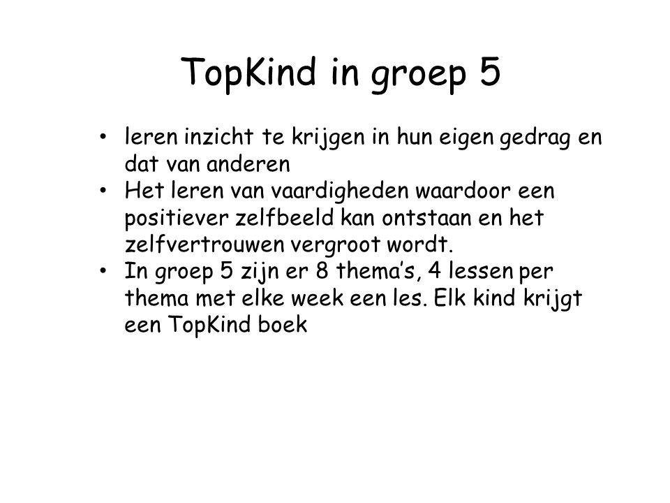 TopKind in groep 5 leren inzicht te krijgen in hun eigen gedrag en dat van anderen.