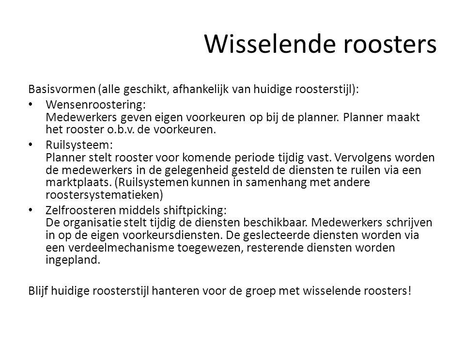 Wisselende roosters Basisvormen (alle geschikt, afhankelijk van huidige roosterstijl):