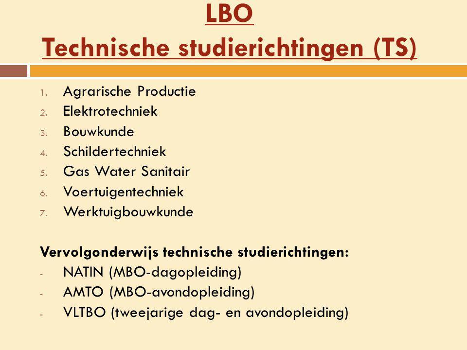 LBO Technische studierichtingen (TS)