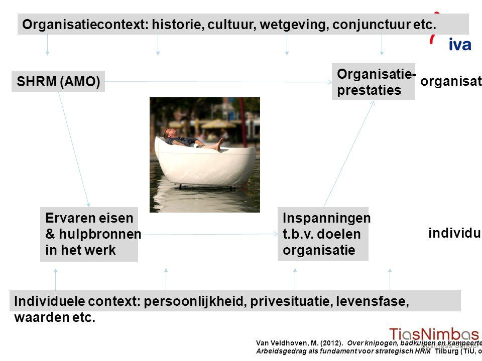 Organisatiecontext: historie, cultuur, wetgeving, conjunctuur etc.