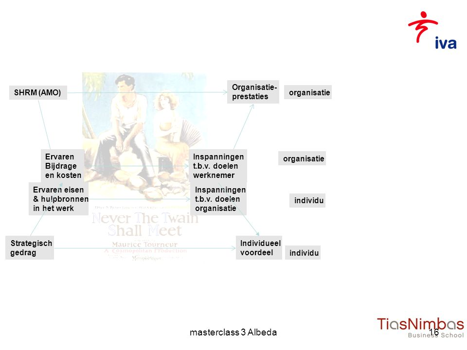 masterclass 3 Albeda Ervaren eisen & hulpbronnen in het werk