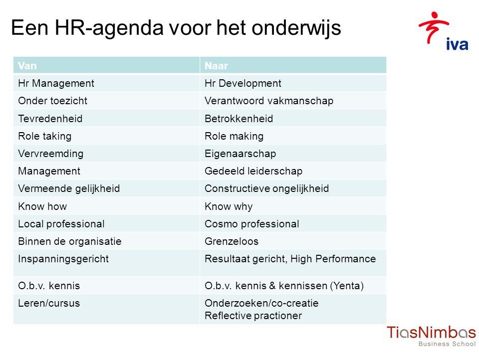 Een HR-agenda voor het onderwijs
