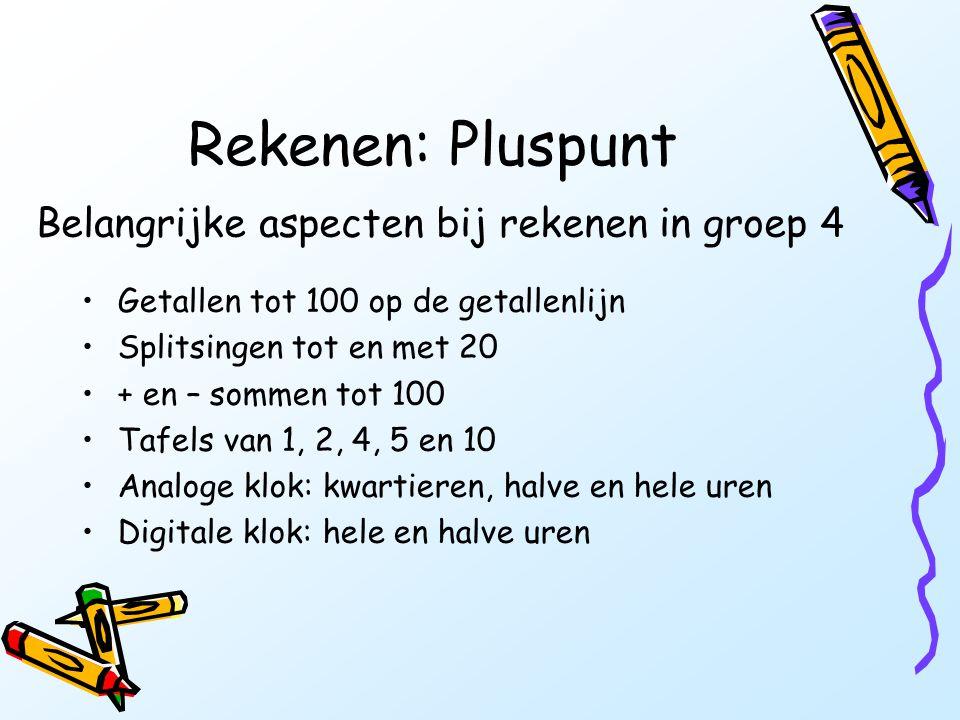 Rekenen: Pluspunt Belangrijke aspecten bij rekenen in groep 4