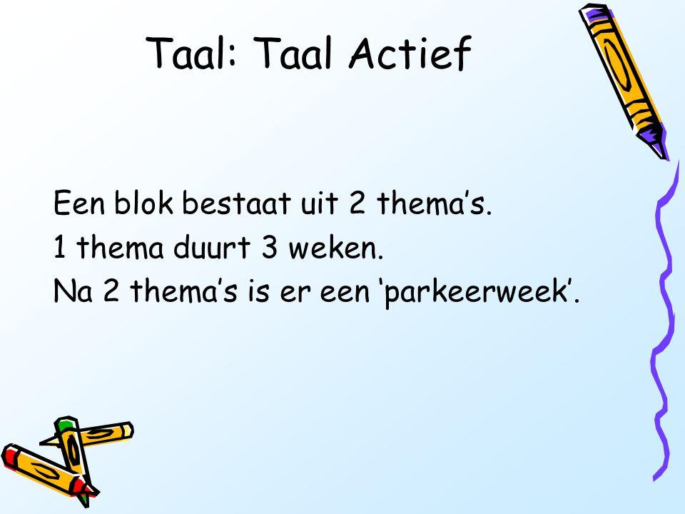 Taal: Taal Actief Een blok bestaat uit 2 thema's.