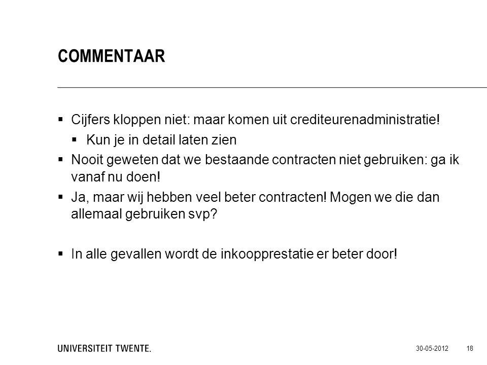 Commentaar Cijfers kloppen niet: maar komen uit crediteurenadministratie! Kun je in detail laten zien.