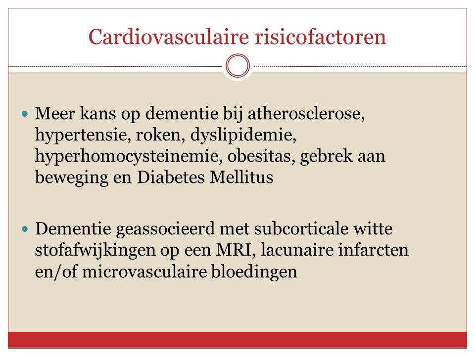 Cardiovasculaire risicofactoren
