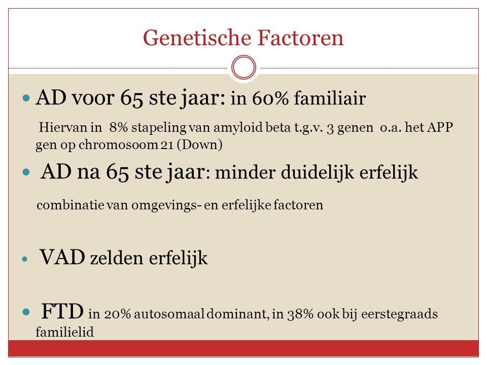Genetische Factoren AD voor 65 ste jaar: in 60% familiair
