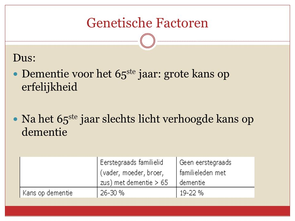 Genetische Factoren Dus: