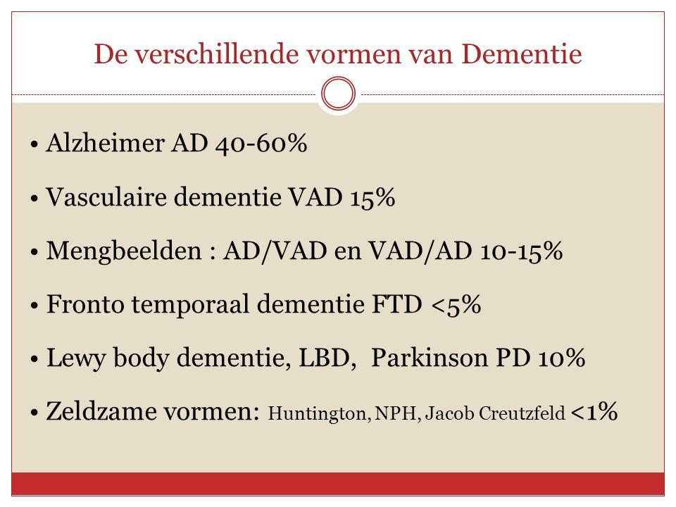 De verschillende vormen van Dementie