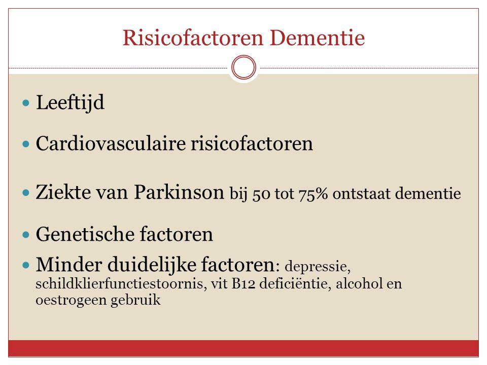 Risicofactoren Dementie