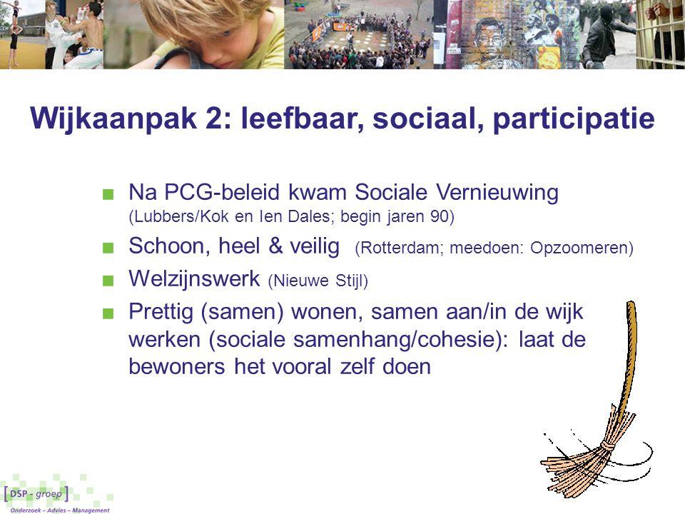 Wijkaanpak 2: leefbaar, sociaal, participatie