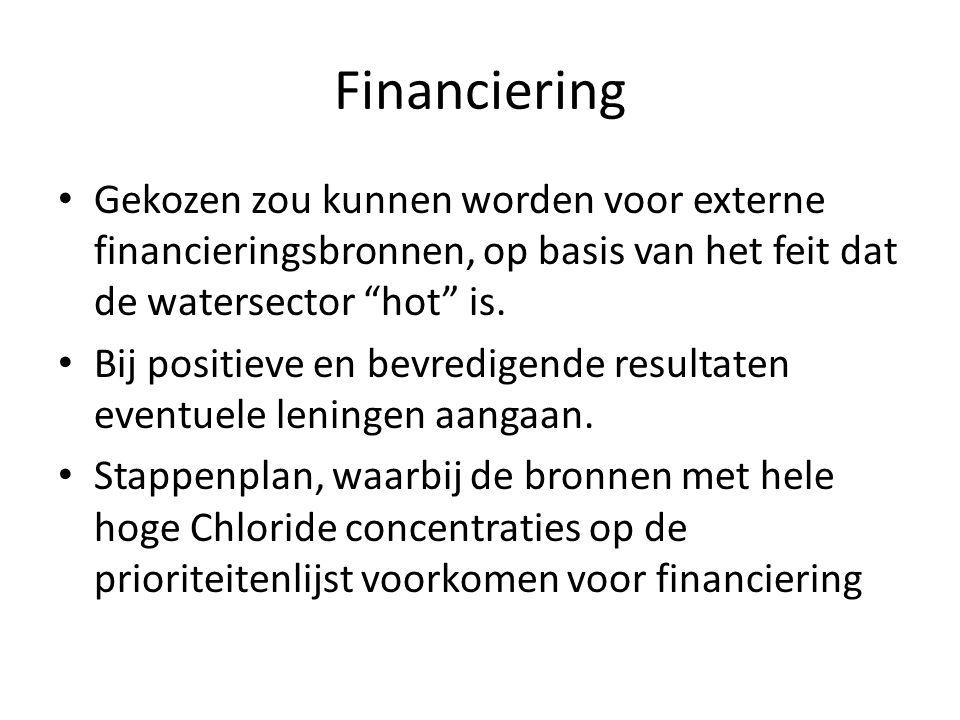 Financiering Gekozen zou kunnen worden voor externe financieringsbronnen, op basis van het feit dat de watersector hot is.