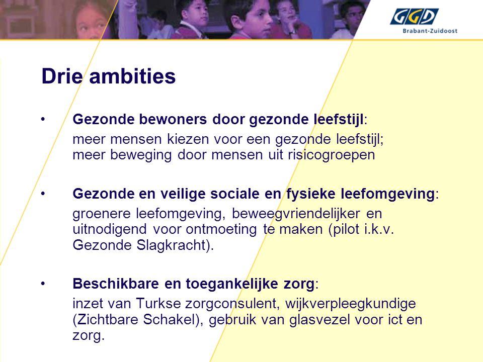 Drie ambities Gezonde bewoners door gezonde leefstijl: