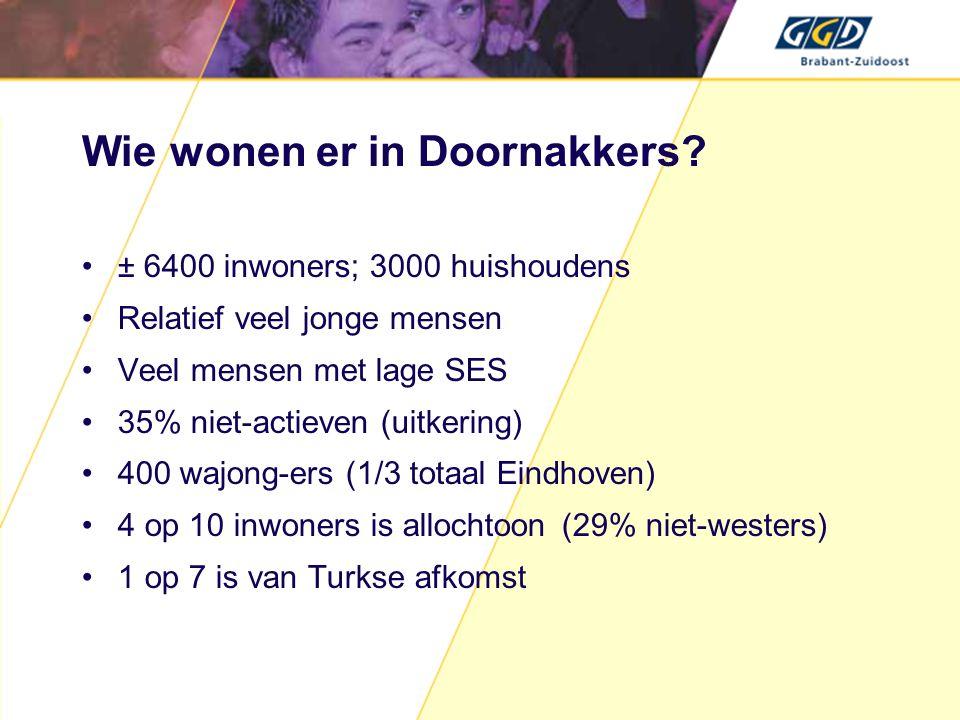 Wie wonen er in Doornakkers