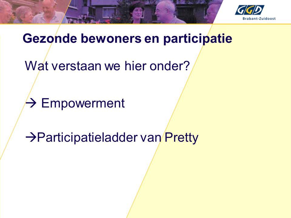 Gezonde bewoners en participatie