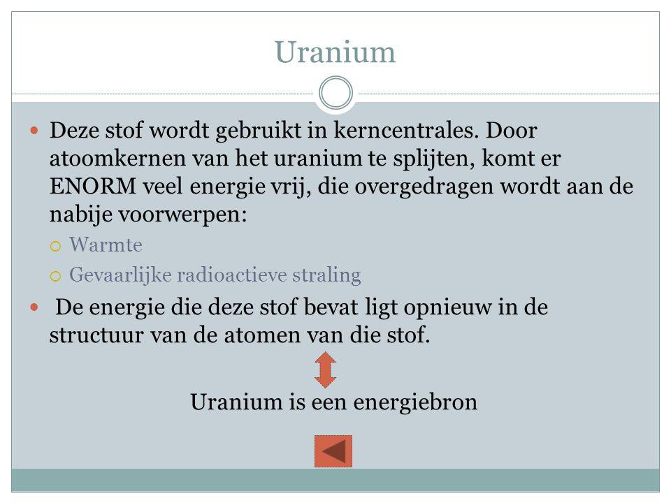 Uranium is een energiebron
