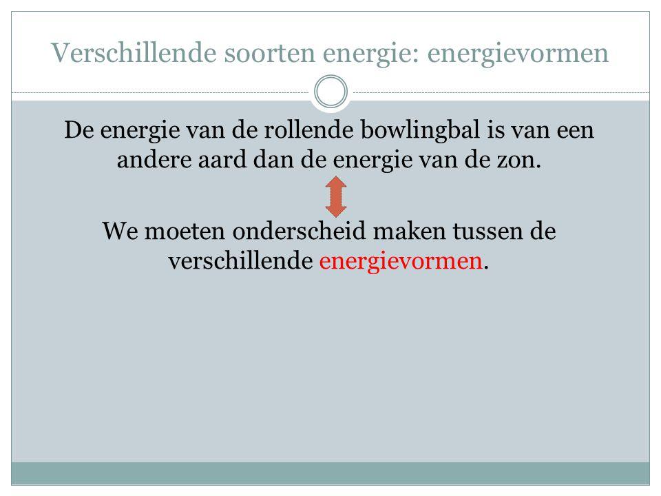 Verschillende soorten energie: energievormen