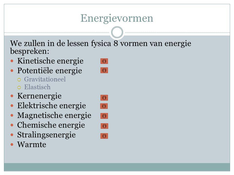 Energievormen We zullen in de lessen fysica 8 vormen van energie bespreken: Kinetische energie. Potentiële energie.