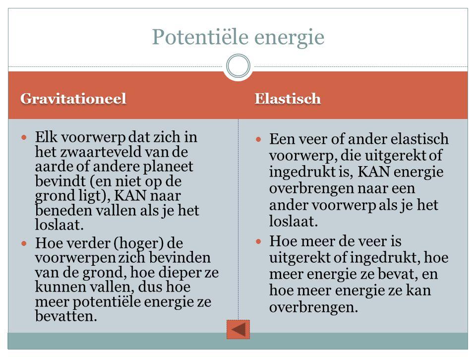 Potentiële energie Gravitationeel. Elastisch.