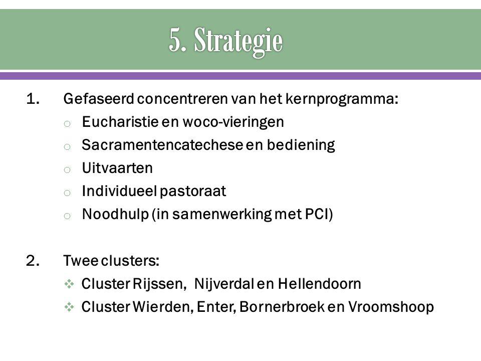 5. Strategie 1. Gefaseerd concentreren van het kernprogramma: