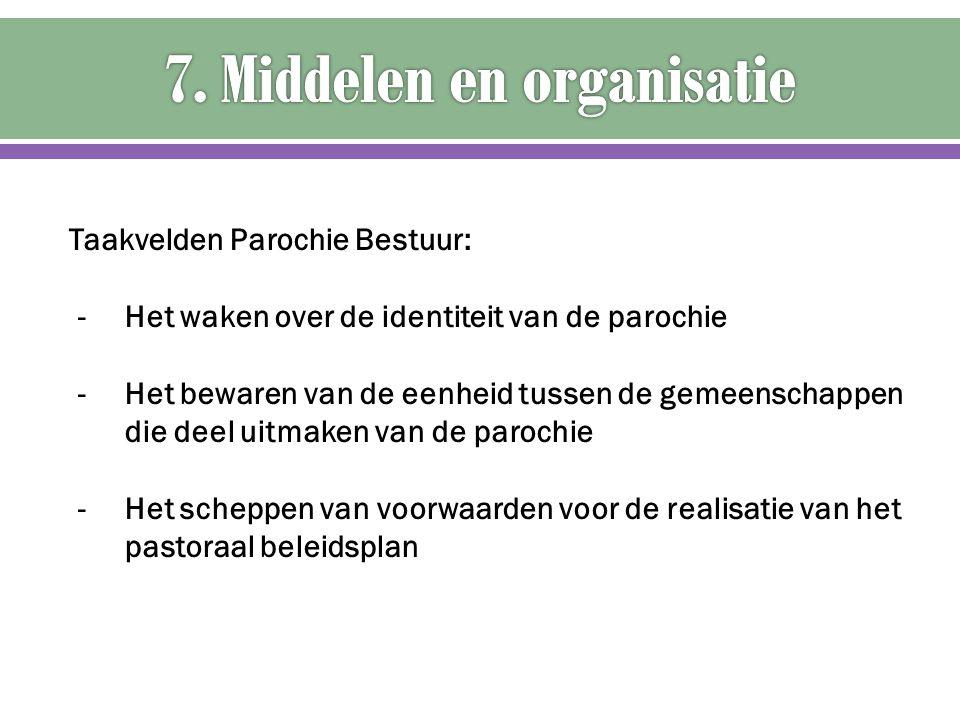 7. Middelen en organisatie