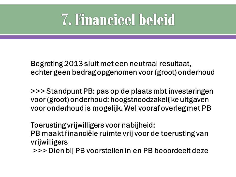 7. Financieel beleid