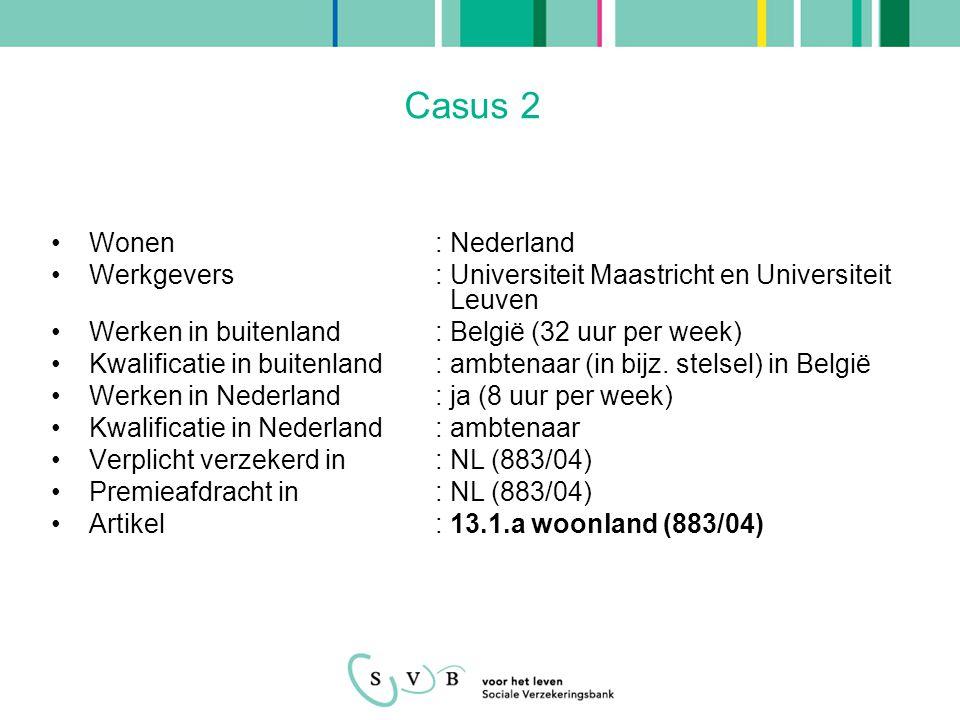 Casus 2 Wonen : Nederland