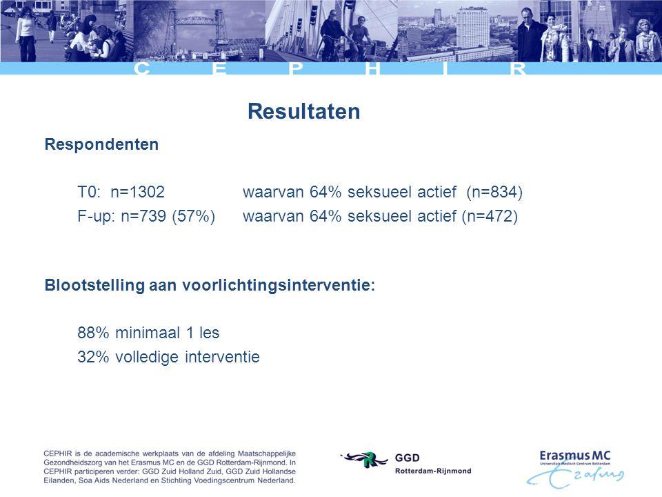 Resultaten Respondenten T0: n=1302 waarvan 64% seksueel actief (n=834)