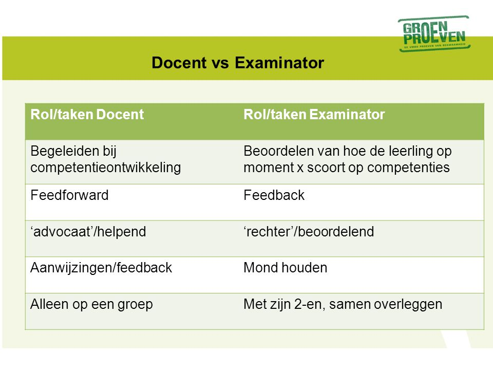 Docent vs Examinator Rol/taken Docent Rol/taken Examinator