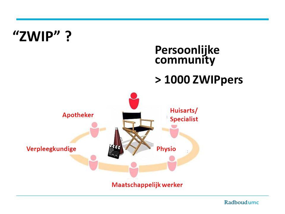 ZWIP Persoonlijke community > 1000 ZWIPpers