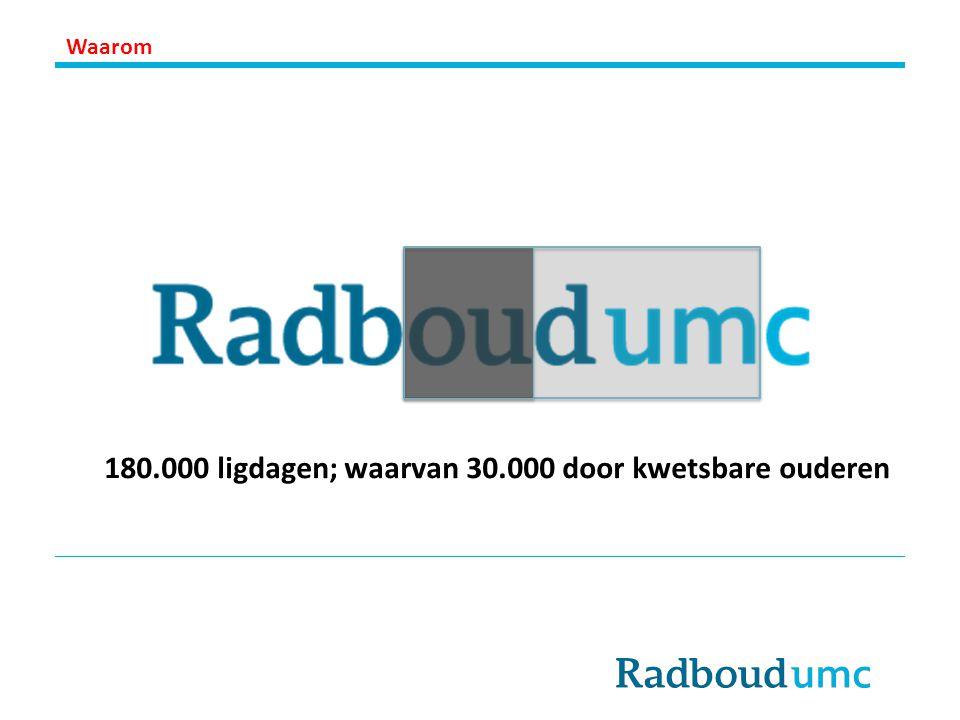 180.000 ligdagen; waarvan 30.000 door kwetsbare ouderen