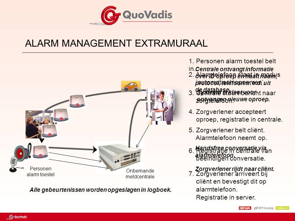 ALARM MANAGEMENT EXTRAMURAAL
