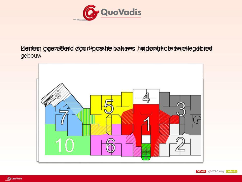 Zones, gecreëerd door 'positie bakens', indentificeren elk gebied