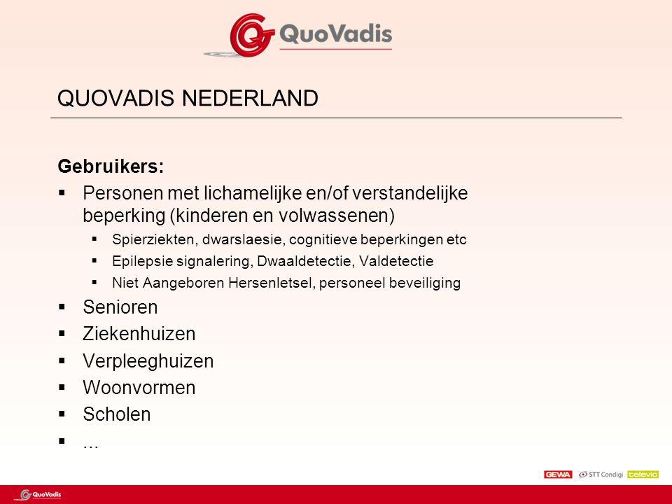 QUOVADIS NEDERLAND Gebruikers: