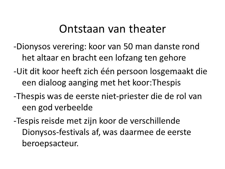 Ontstaan van theater