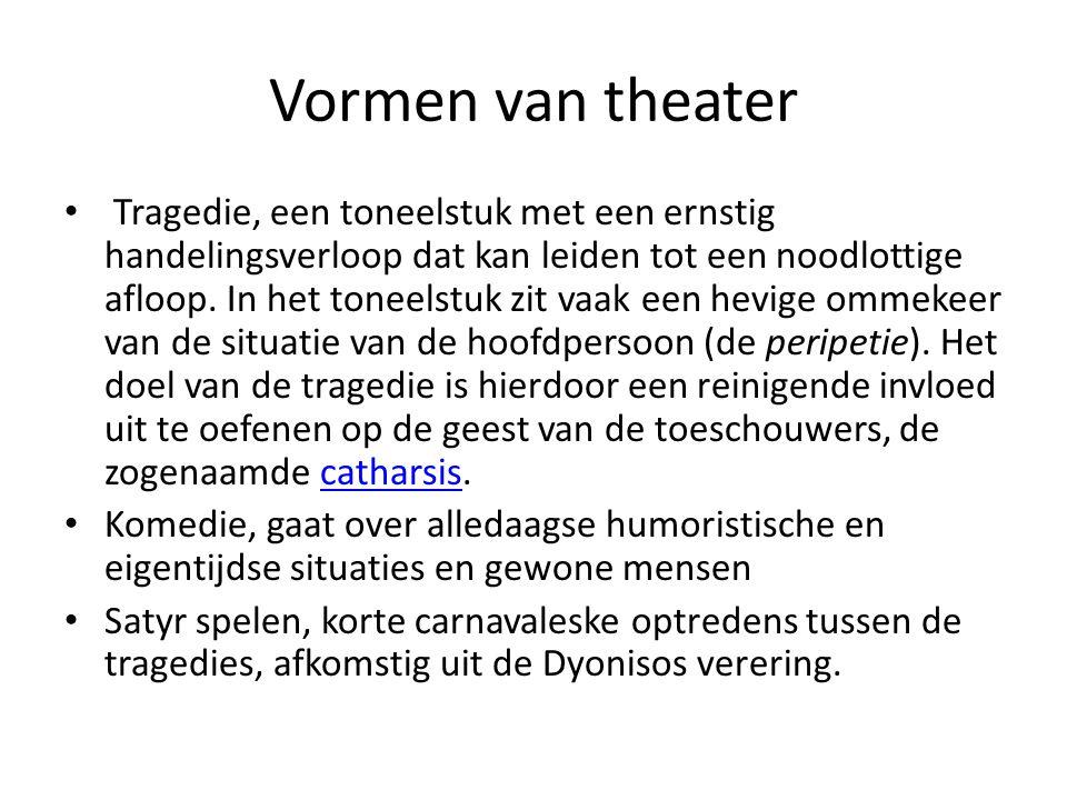 Vormen van theater