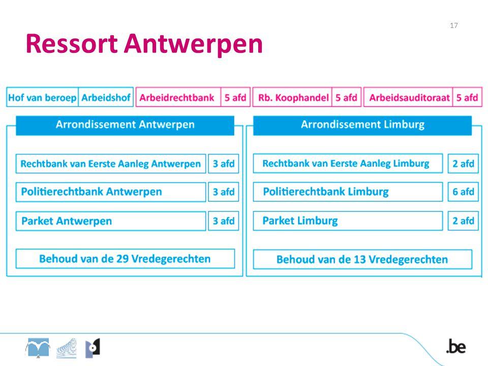 17 Ressort Antwerpen