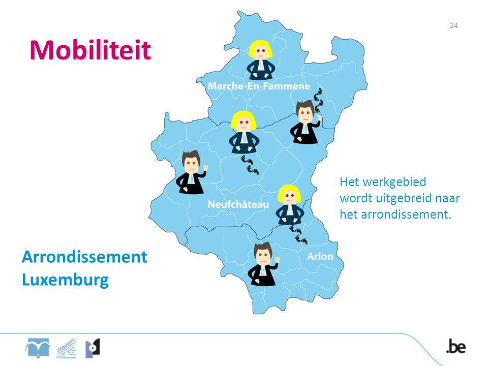 Mobiliteit Arrondissement Luxemburg
