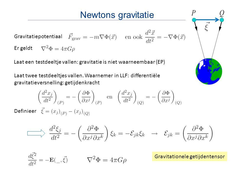Newtons gravitatie Gravitatiepotentiaal Er geldt