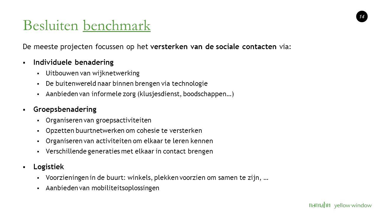 Besluiten benchmark De meeste projecten focussen op het versterken van de sociale contacten via: Individuele benadering.