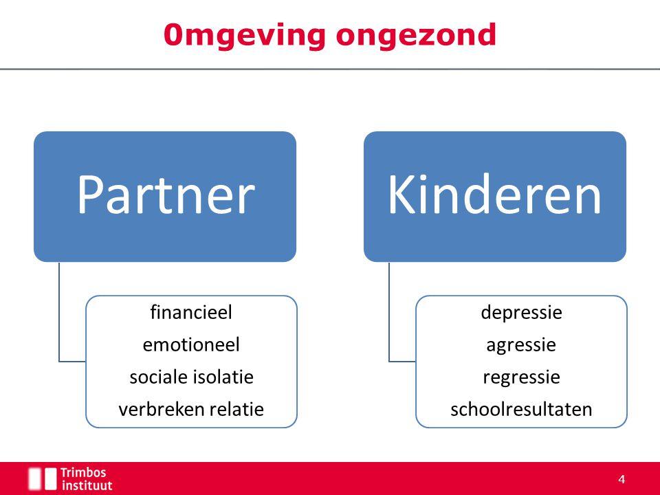 Partner Kinderen 0mgeving ongezond financieel emotioneel