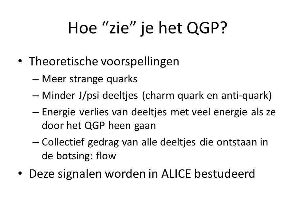 Hoe zie je het QGP Theoretische voorspellingen