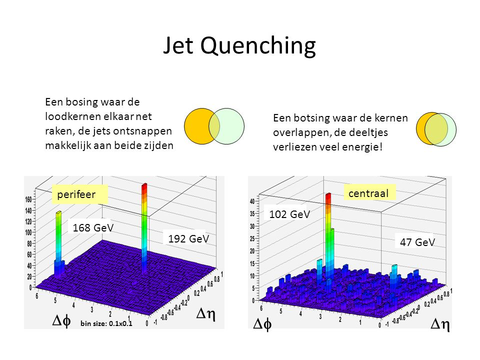 Jet Quenching Dh Df Df Dh