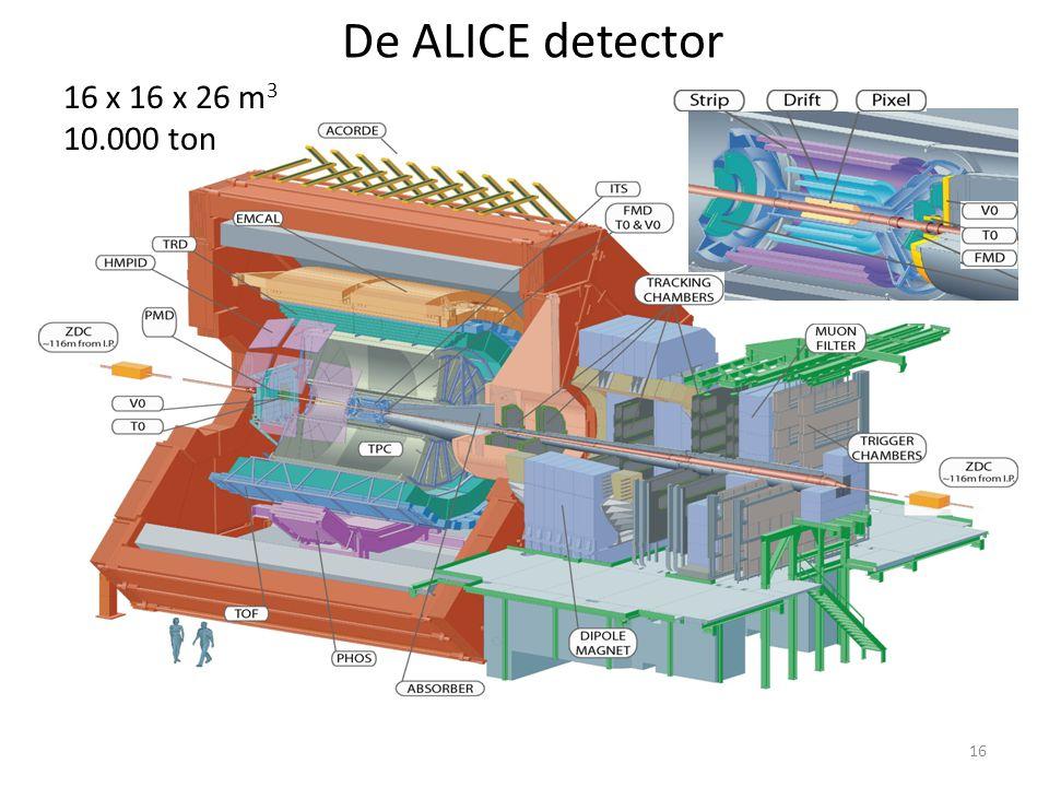 De ALICE detector 16 x 16 x 26 m3 10.000 ton